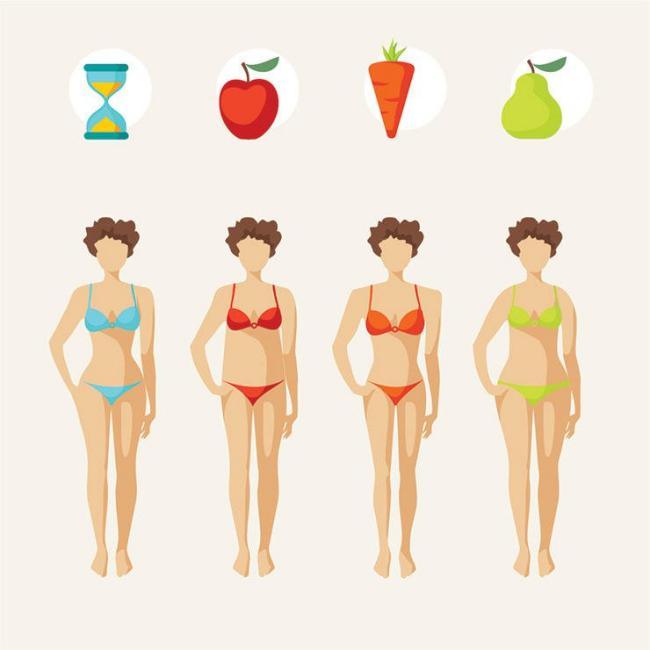 Weight Loss for Apple Shaped Women