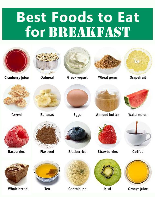 Best Foods To Eat For Breakfast