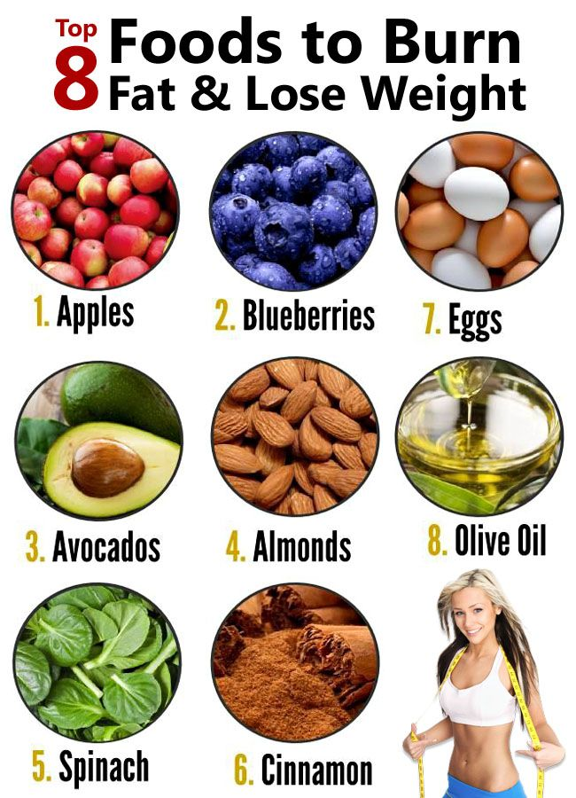 Best Belly Burning Foods